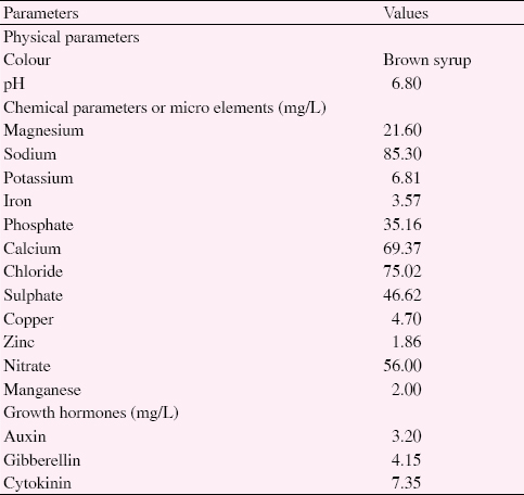 Table 1: Phsio-chemical parameters and growth hormones of <i>S. polycystum</i> liquid extract.